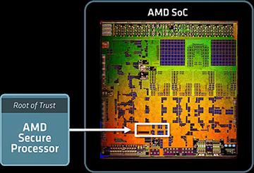 MZ31-AR0 - Ihre AMD Gigabyte Server