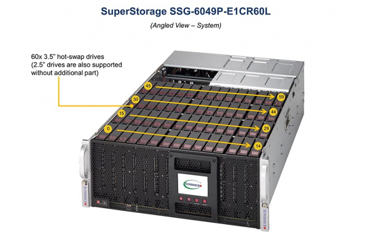 Supermicro SSG 6049P E1CR60L 4U 6.x3.5 Hot-Swap