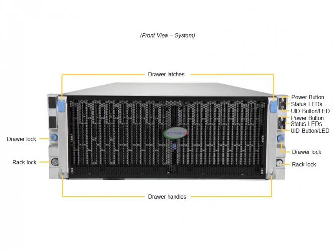 Supermicro SSG-640SP-DE2CR60 2x USB 3.0 2x RJ45