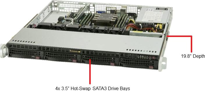 SYS-5019P-M Server