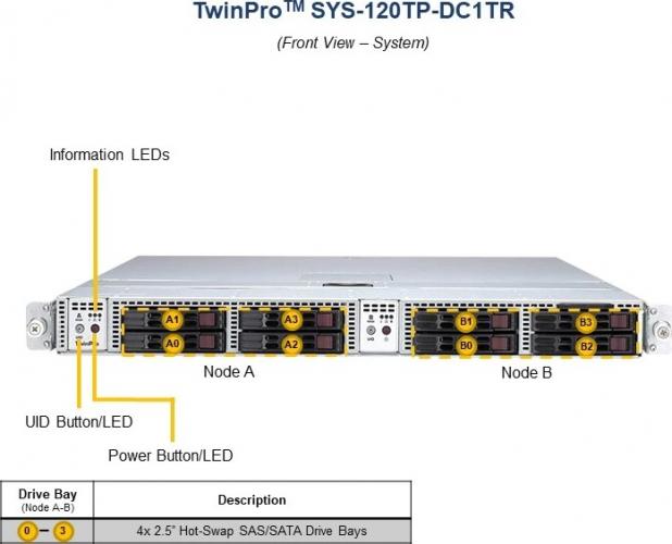 Supermicro SYS-120TP-DC1TR 4x 2 5 Hot swap SAS