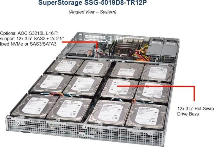SSG-5019D8-TR12P Server