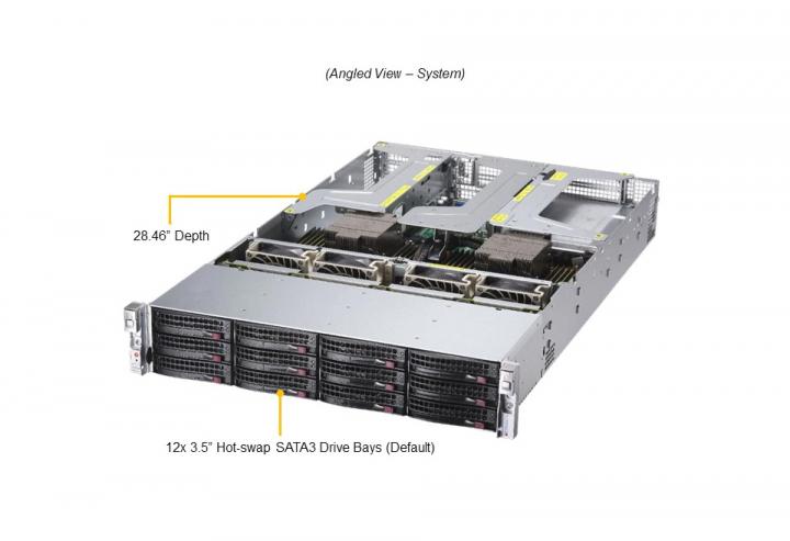 Supermicro AS-2024US-TRT Dual AMD EPYC 7003 7002