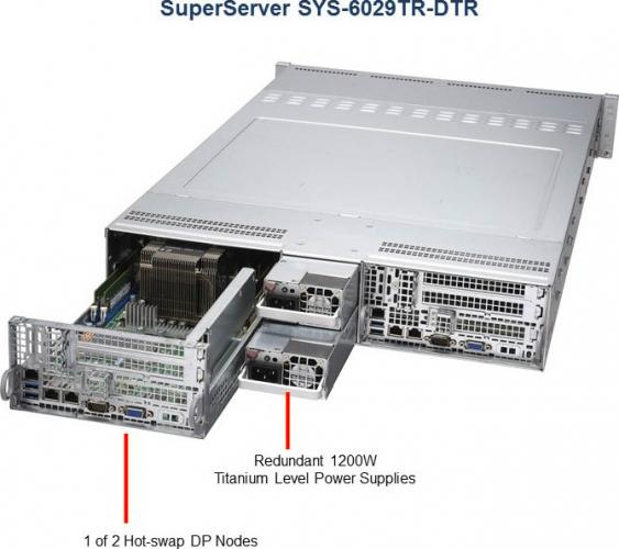 SYS-6029TR-DTR Server
