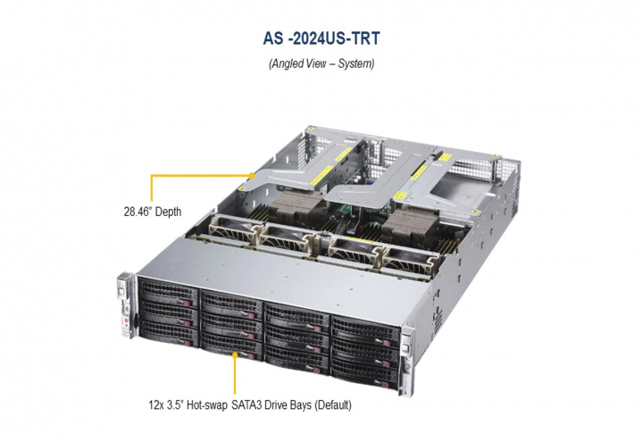 Supermicro AS-2024US-TRT Dual AMD EPYC 7003 7002