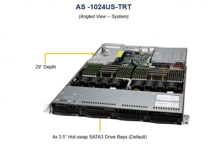 Supermicro AS-1024US-TRT Dual AMD EPYC 7003/7002