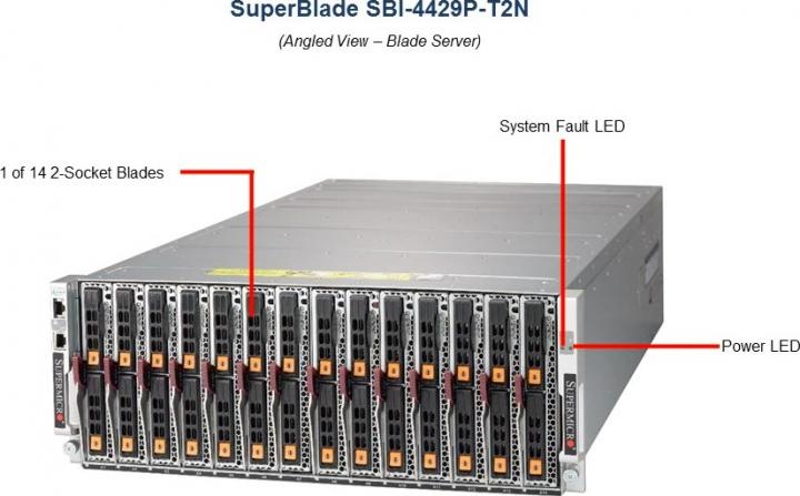SBI-4429P-T2N Server