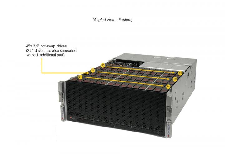 Supermicro SSG-6049P-E1CR45H Storage Server
