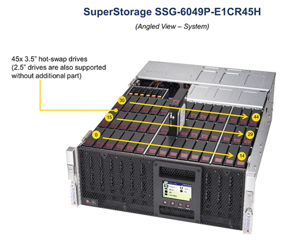 Supermicro SSG-6049P-E1CR45H Storage Server
