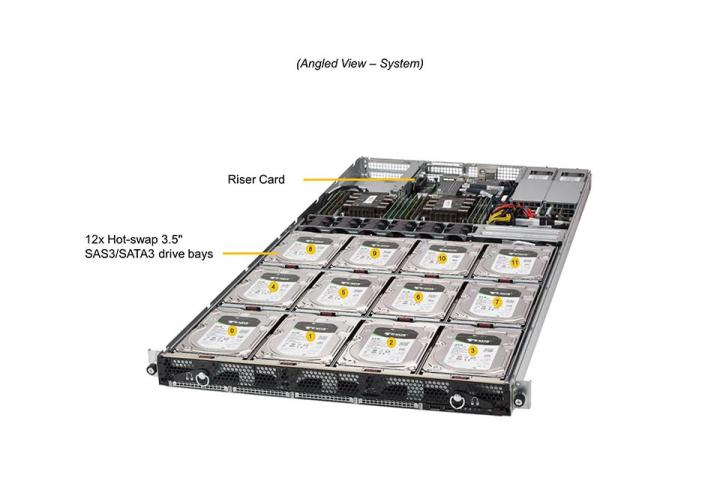 SuperStorage 6019P-ACR12L+ 12x Hot-swap 3.5SAS3
