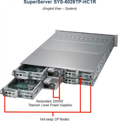 SYS-6029TP-HC1R Server