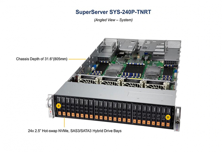 Supermicro SYS-240P-TNRT 2x 10Gbase-t Ethernet