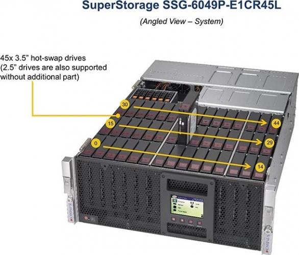 SSG-6049P-E1CR45L 45x 35 Hot-Swap Drives 25 Drives