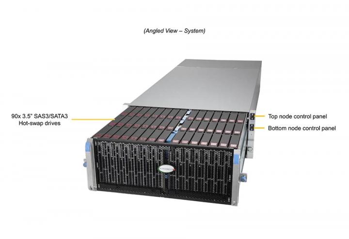 SSG-6049SP-DE1CR90 Top Node Control Panel