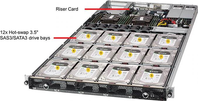 SSG-6019P-ACR12L Server