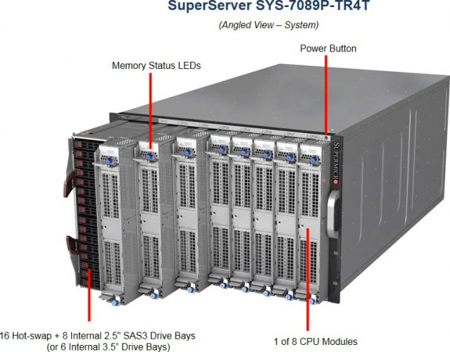 Supermicro SYS-7089P-TR4T 8 CPU Server, MP Xeon
