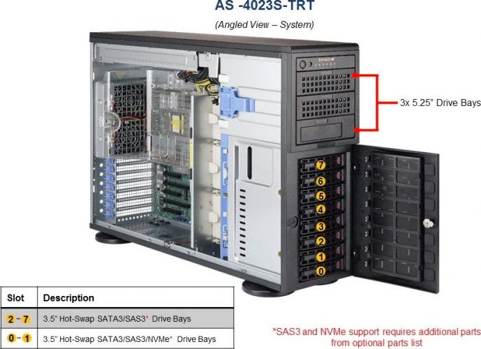 AS-4023S-TRT Server