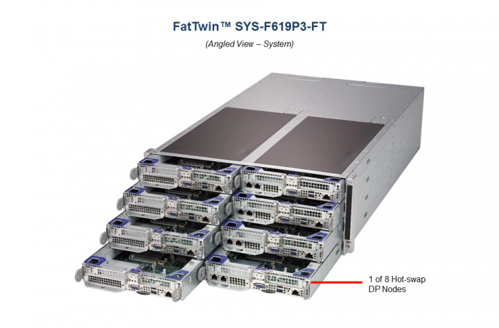 SYS-F619P3-FT Server