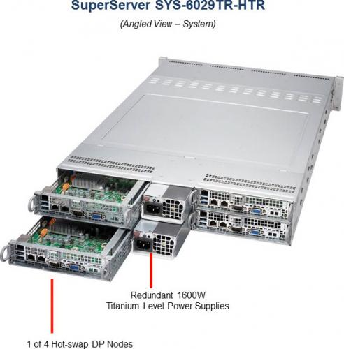 Supermicro Superserver SYS-6029TR-HTR 2U Rack