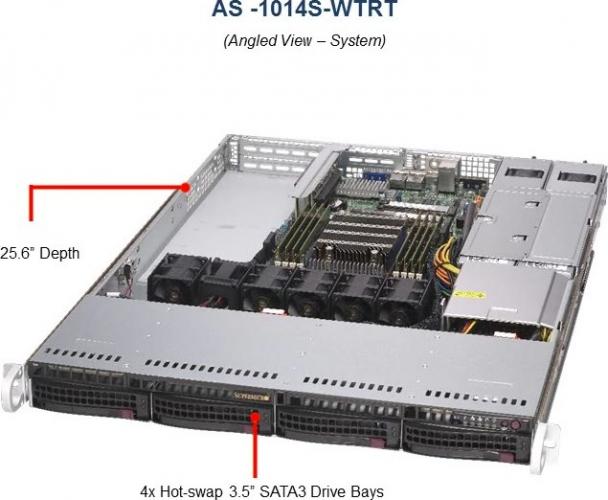 AS-1014S-WTRT Server