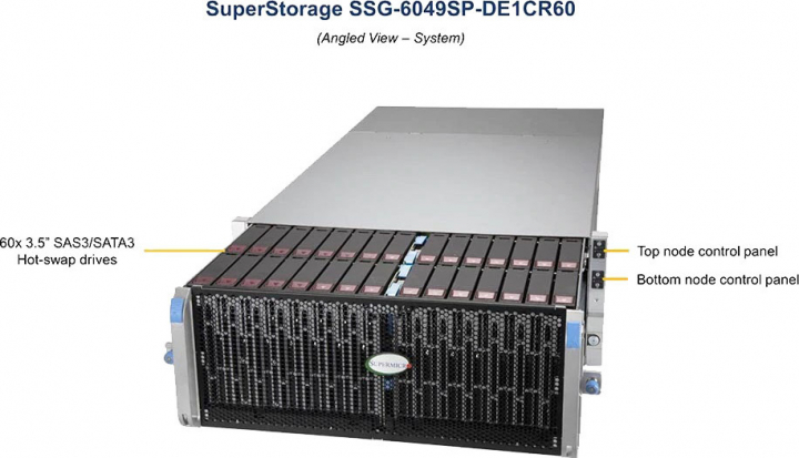 SSG-6049SP-DE1CR60 60x 3.5 SAS3 SATA3 Hot-swap