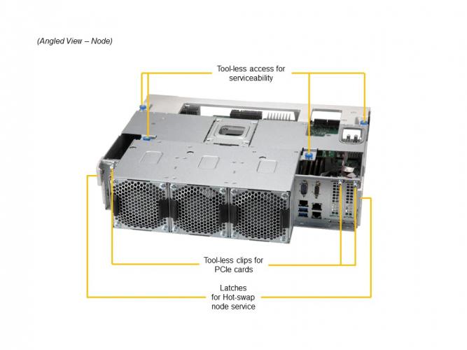 Supermicro SSG-640SP-E1CR90 Tool-less 2x 2600W PSU