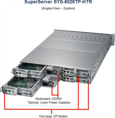 Supermicro SYS-6029TP-HTR 2HE 4-Node Rack Server
