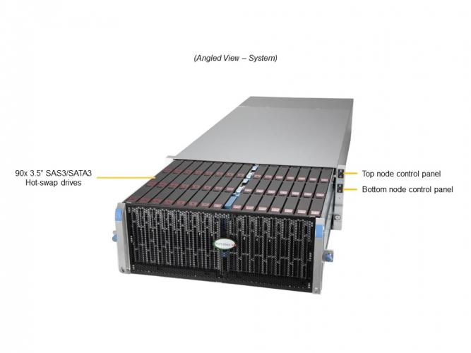 Supermicro SSG-640SP-DE1CR90 4U Rack Dual Socket P