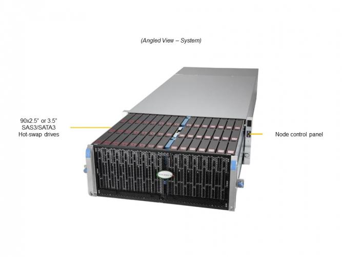 Supermicro SSG-640SP-E1CR90 4U Rack Dual Socket P+