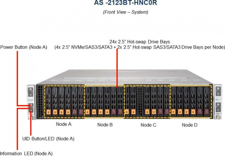 AS-2123BT-HNC0R Server