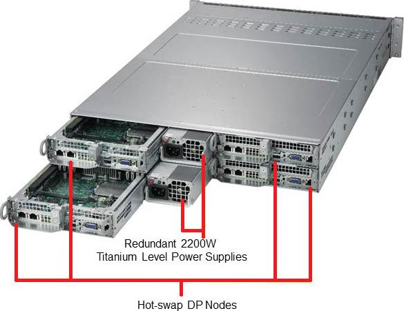 SYS-2029TP-HC0R Server