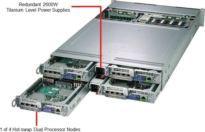 SYS-2029BZ-HNR Server