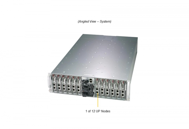 Supermicro SYS-5039MA8-H12RFT 12 Nodes