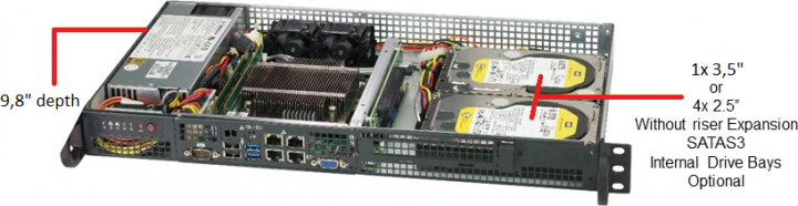 SYS-5019A-FTN4 Server