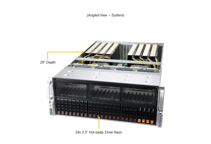 Supermicro AS-4124GS-TNR 4U Dual AMD EPYC 7003