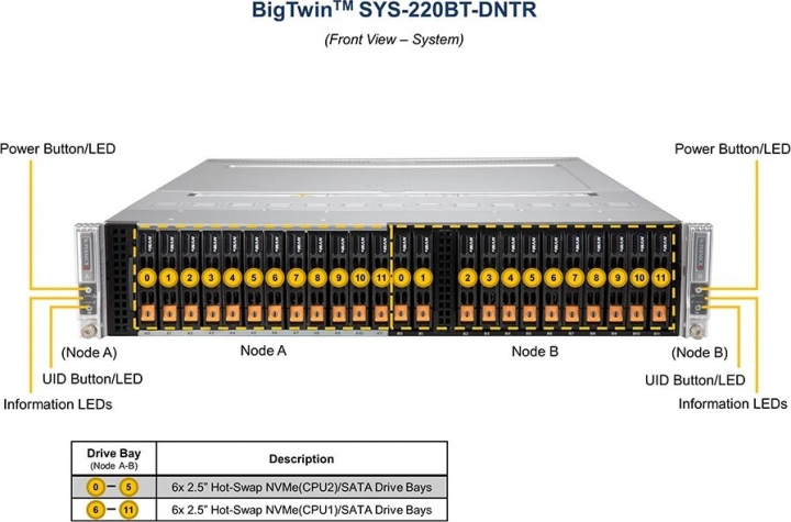 Supermicro SYS-220BT-DNTR Front View Power Button