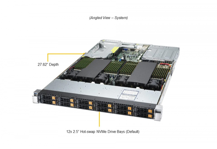 Supermicro AS-1124US-TNRP 64 Cores 32 DIMM Slots